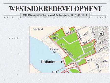 Charleston Sc redevelopment biotech hub